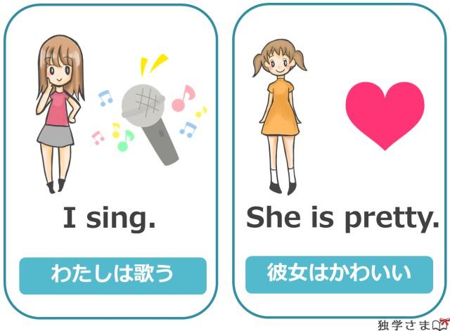 英語の文は主語と動詞だけで何が言いたいのか大まかにわかることが特徴