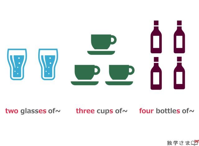 不可算名詞の飲み物の量を伝える(複数形)