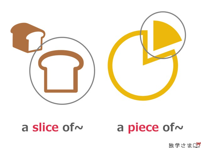 不可算名詞、パンやチーズの量を伝える