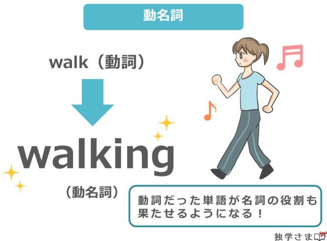 動名詞(動詞-ing形)をわかりやすく解説!to不定詞との違いまで!
