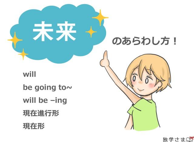 英語の『未来』のあらわし方6種!willとbe going toの使い分けまで!