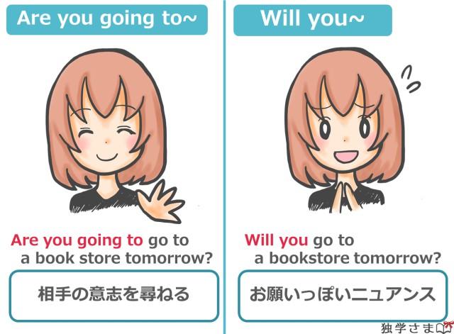 相手に未来のことを尋ねる場合は、基本Are you going to~の形