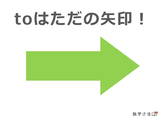 to不定詞のtoはただの矢印でしかない!