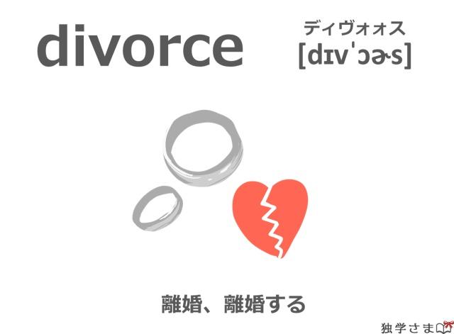 英単語『divorce』イラスト・意味