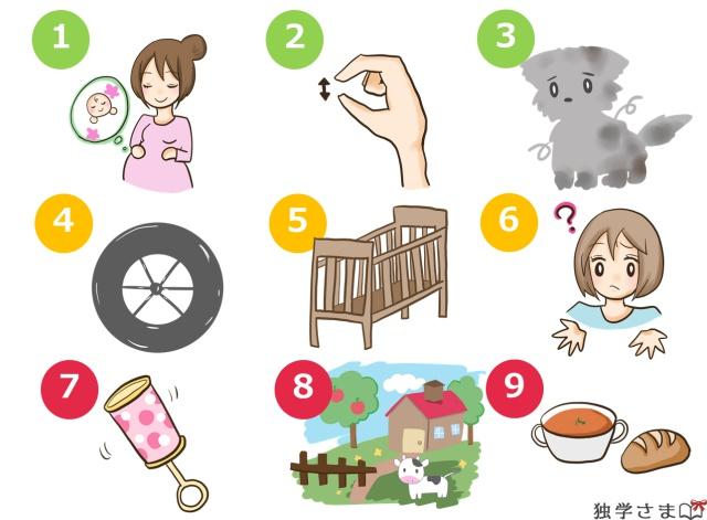 英単語・練習問題1-2