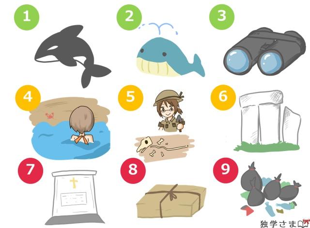 英単語・練習・確認問題1-2