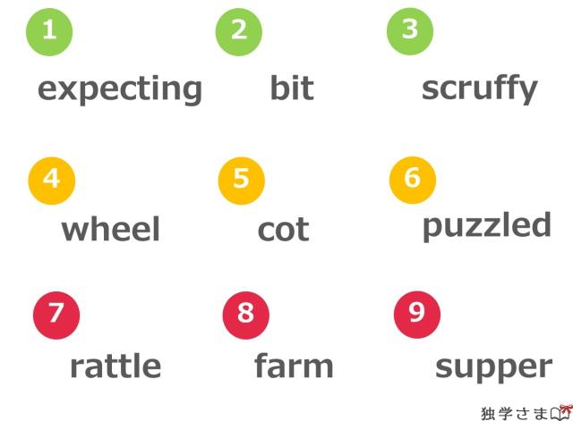 英単語・練習問題1-1