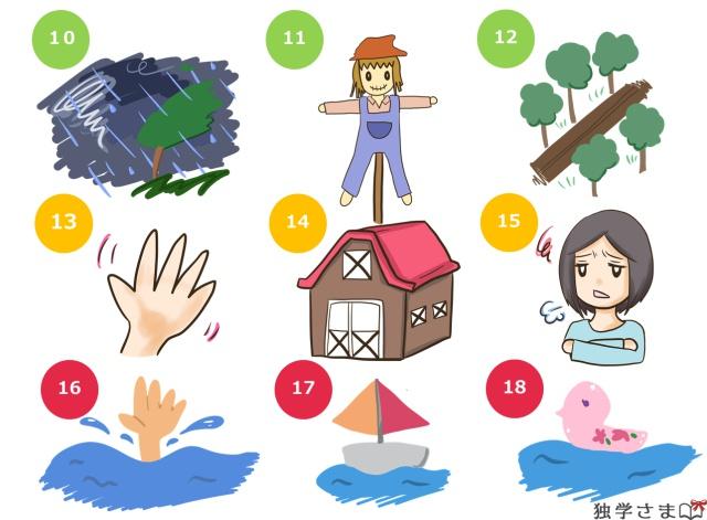 英単語・練習問題2-2