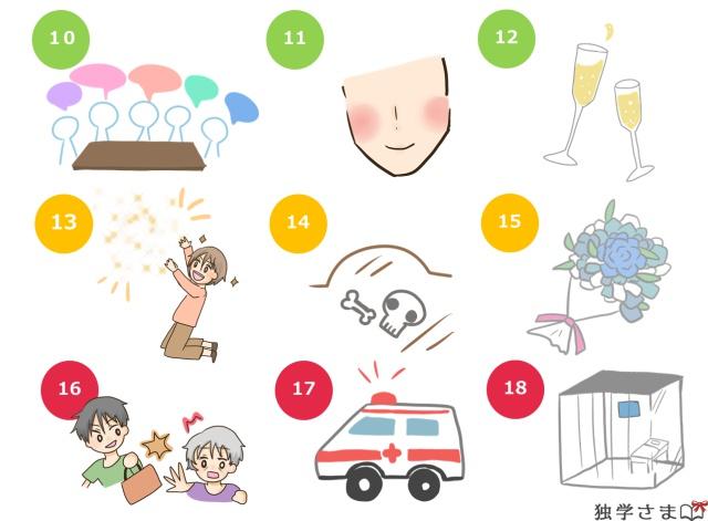 英単語、練習、確認問題2-2