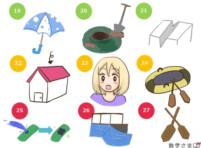 英単語・練習問題3-2