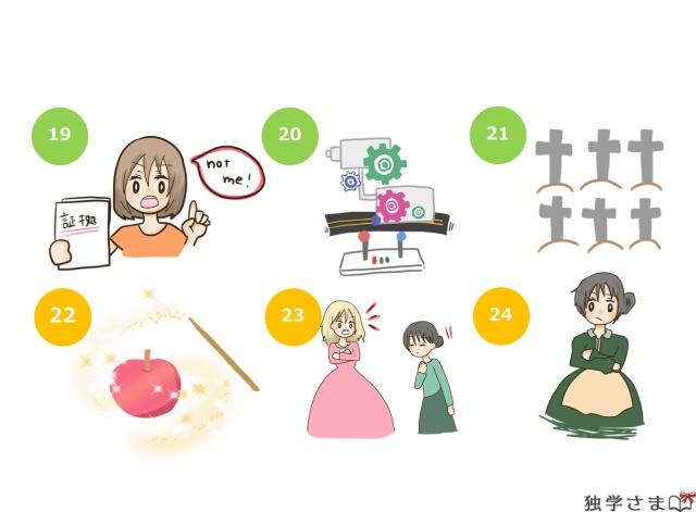 英単語、練習、確認問題3-2
