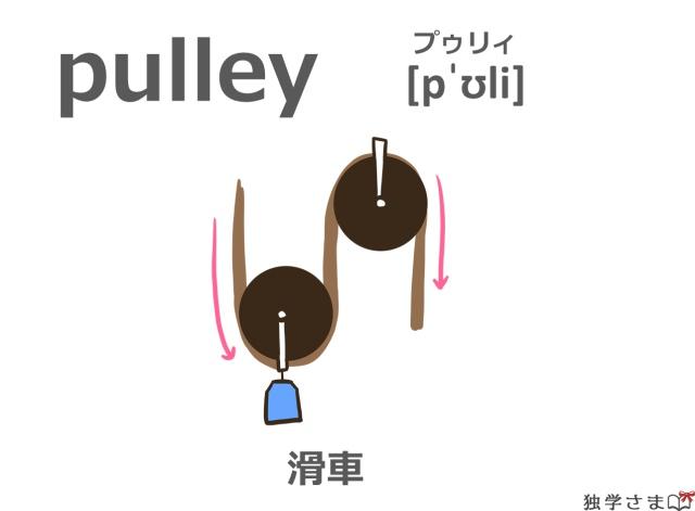 英単語『pulley』イラスト・意味