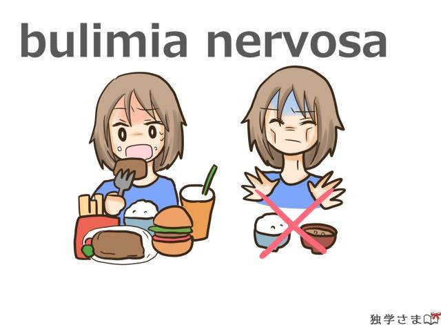 英単語『bulimia nervosa』イラスト