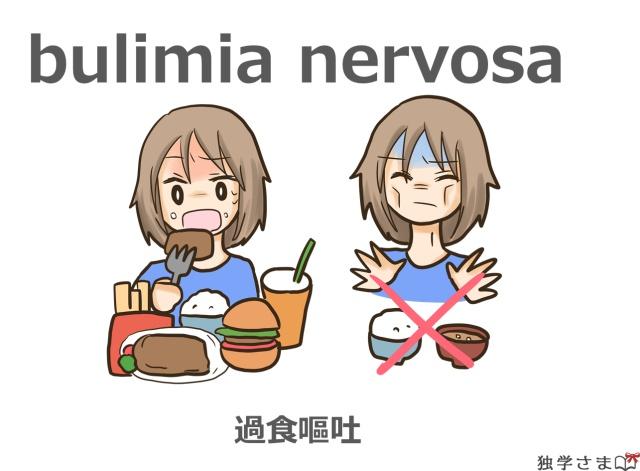 英単語『bulimia nervosa』イラスト・意味