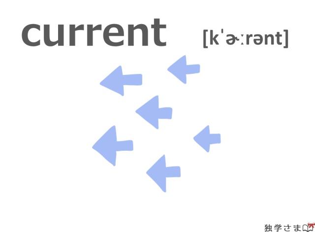 英単語『current』イラスト