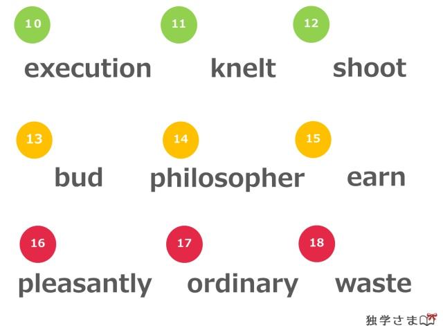英単語、練習・確認問題2-1