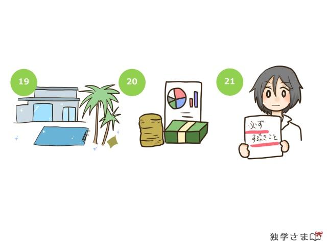 英単語、練習・確認問題3-2