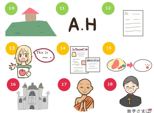 英単語練習問題2-2
