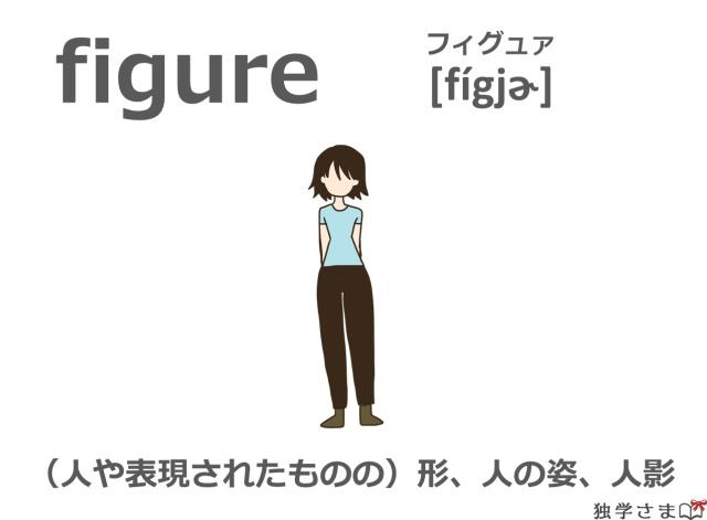 英単語『figure』イラスト・意味