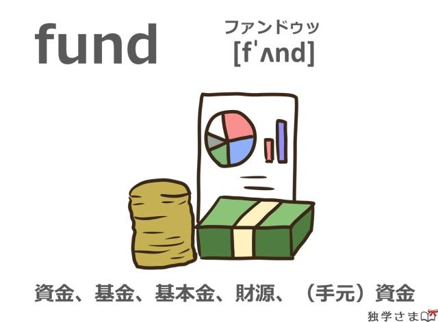 英単語『fund』イラスト・意味