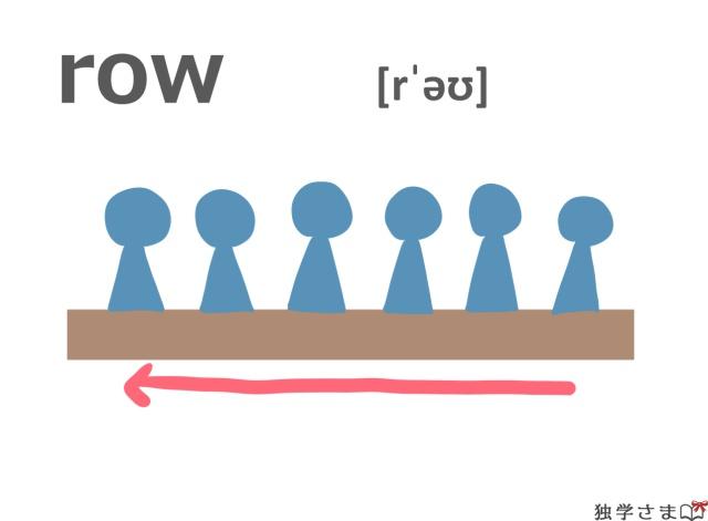 英単語『row』イラスト