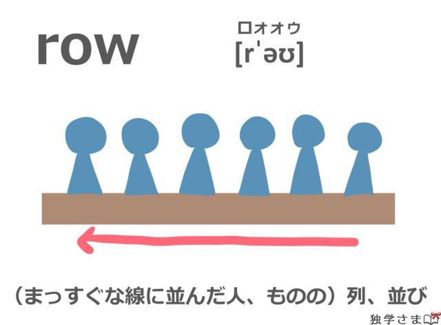 英単語『row』イラスト・意味