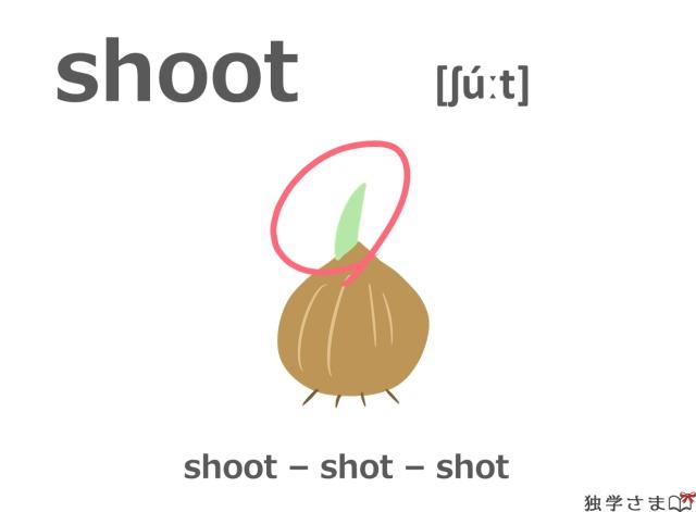 英単語『shoot』イラスト