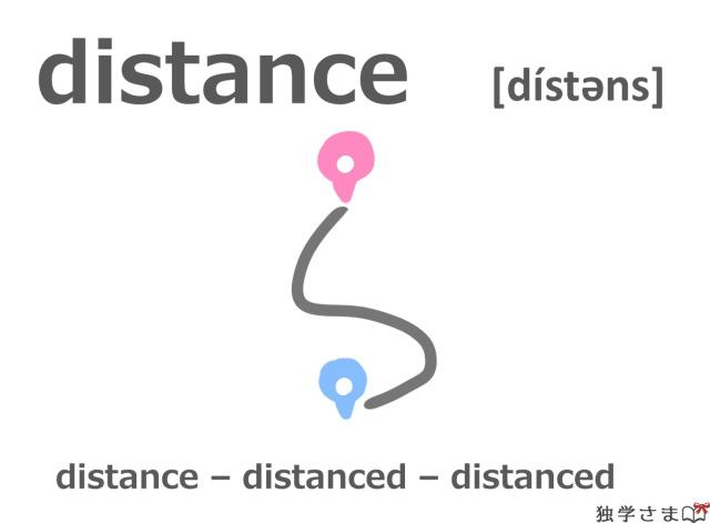 英単語『distance』イラスト