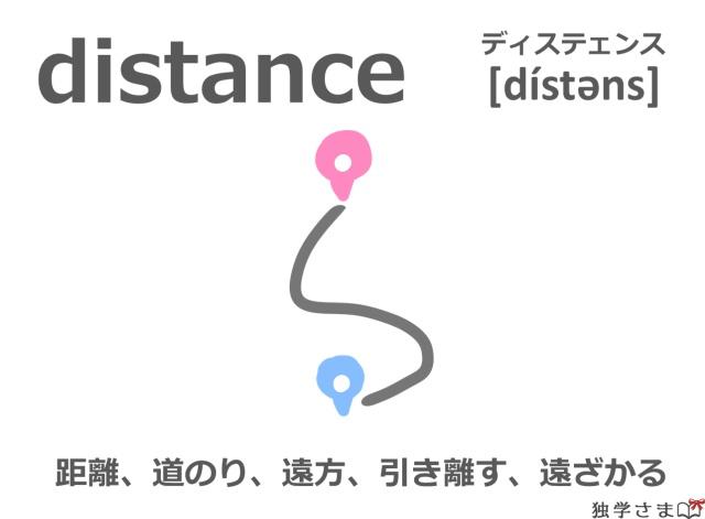 英単語『distance』イラスト・意味・カタカナ