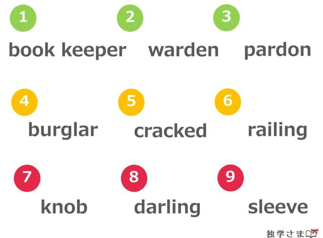 英単語、練習、確認問題1-1