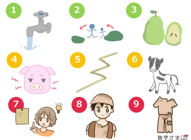 英単語、練習、確認問題1-2
