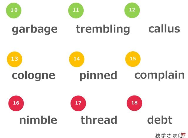英単語、練習、確認問題2-1