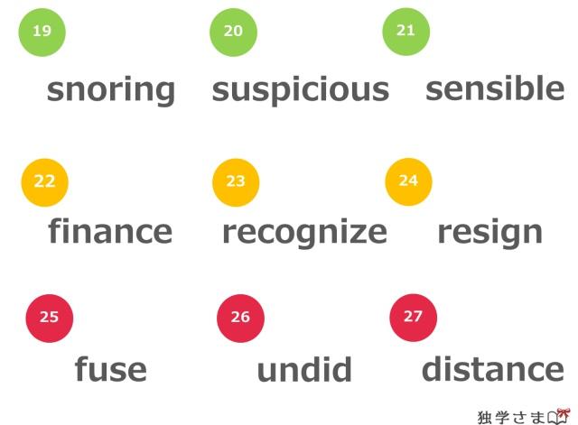 英単語、練習、確認問題3-1