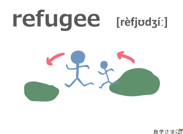 英単語『refugee』イラスト