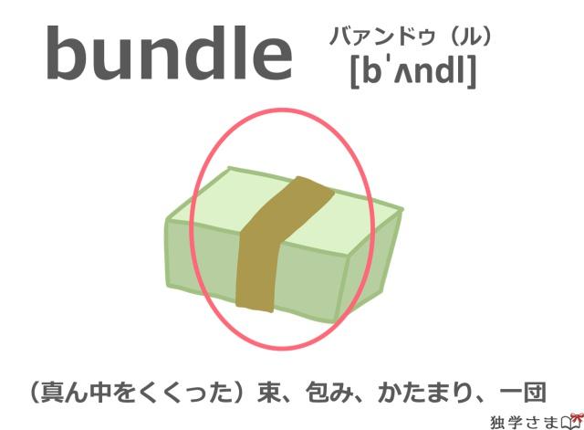 英単語『bundle』イラスト・意味・カタカナ