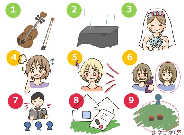 英単語、練習・確認問題1-2
