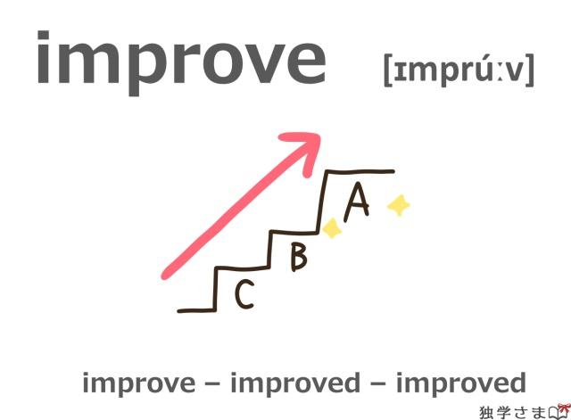 英単語『improve』イラスト