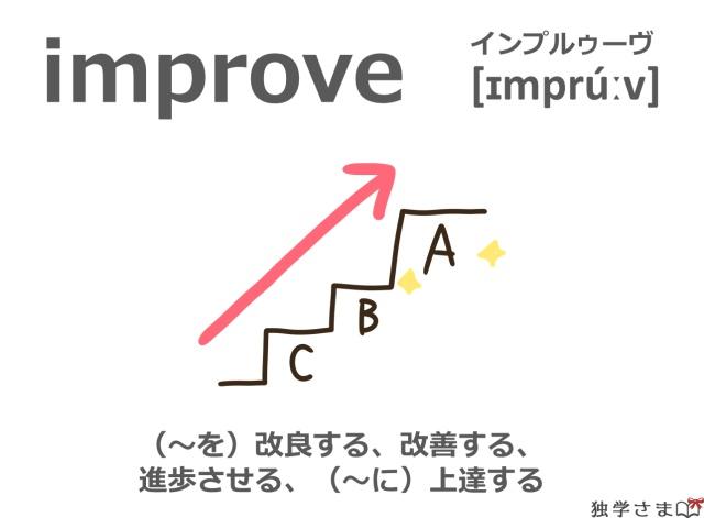 英単語『improve』イラスト・意味・カタカナ