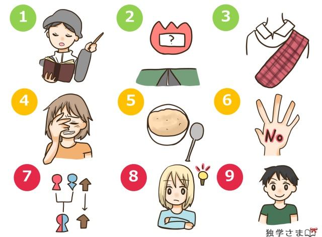 英単語練習、確認問題1-2