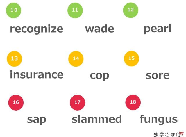 英単語練習、確認問題2-1