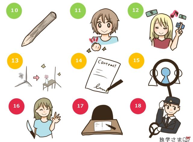 英単語練習・確認問題2-2