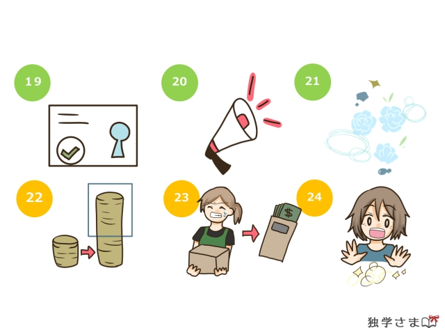 英単語練習・確認問題3-2