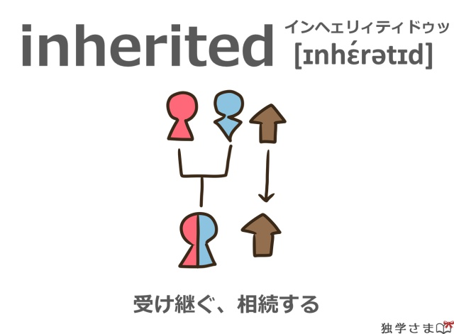 英単語『inherited(inherit)』イラスト・意味・カタカナ