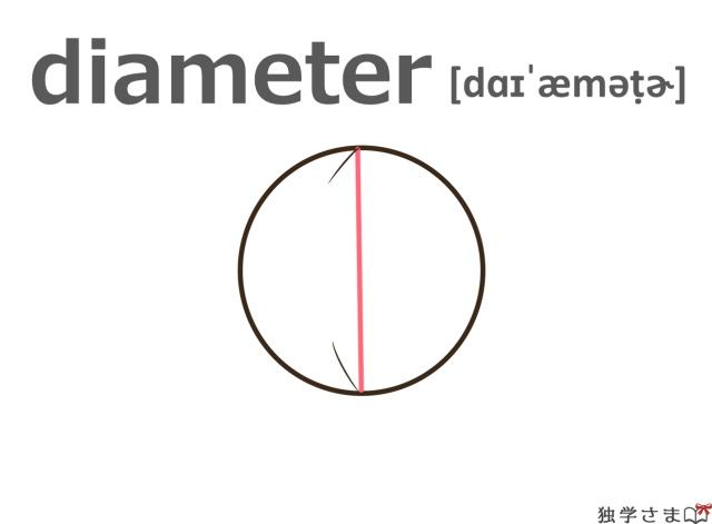 英単語『diameter』イラスト