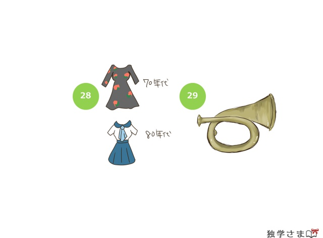 英単語練習・確認問題4-2