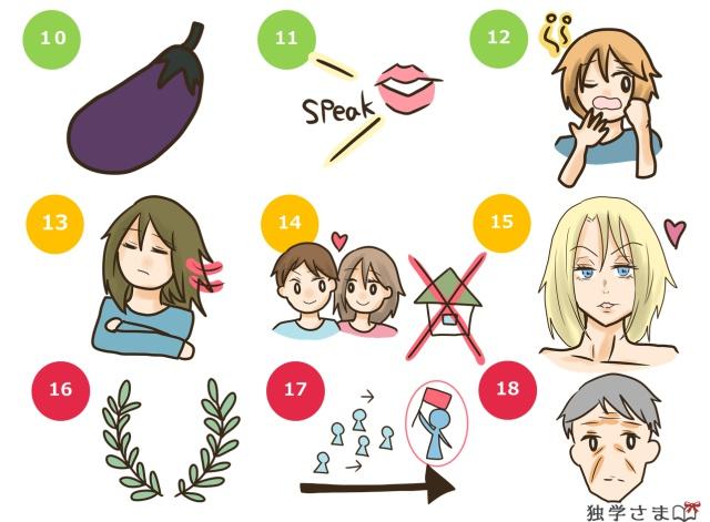 英単語、練習・確認問題2-2