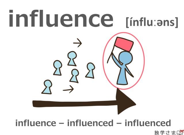 英単語『influence』イラスト